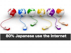 Internet.072